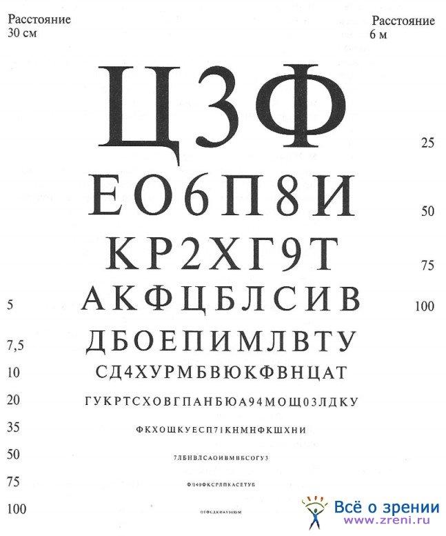 Макияж цветотип лето зеленые глаза 79