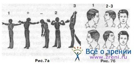 Комплекс упражнений для улучшения мозгового кровообращения