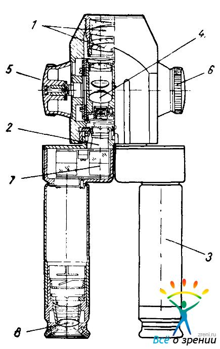 Схема бинокулярного микроскопа