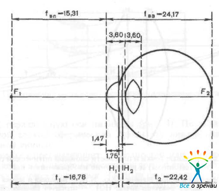 Оптическая система и