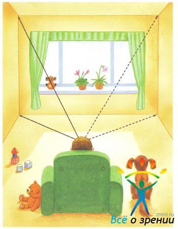 Оздоровительный комплекс упражнений для глаз «Зрительная гимнастика»