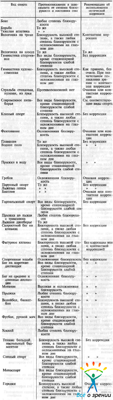 Бесплатные компьютерные программы при амблиопии
