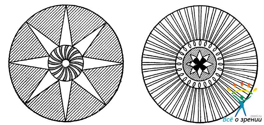 Иллюзии световой проекции