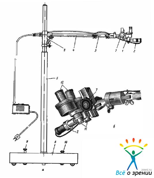 Операционный микроскоп.