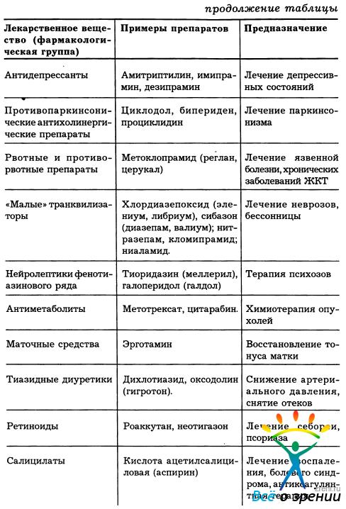 Ксероз
