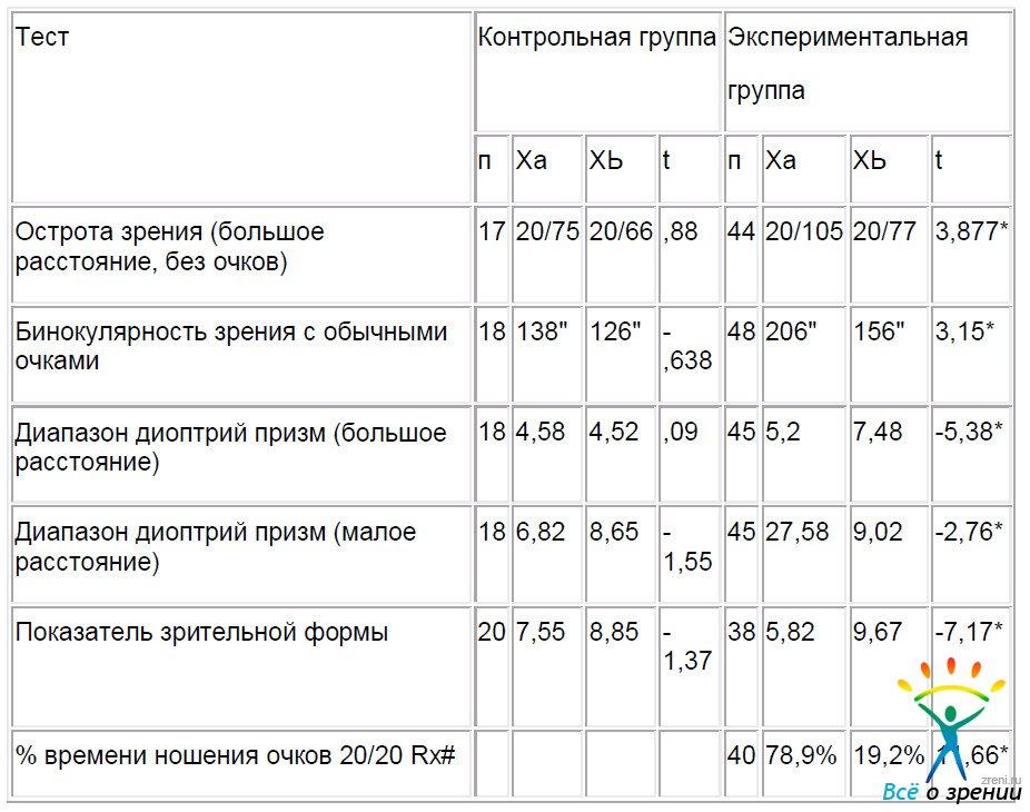 Тема 14. Формирование финансовых результатов деятельности предприятия