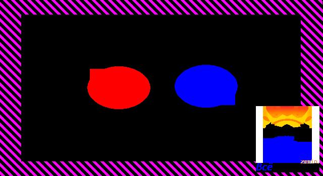 Зрение 1.75 какие линзы нужны