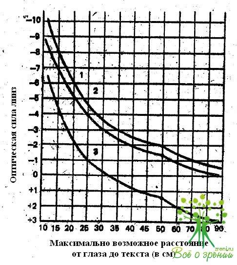 Черника форте с цинком побочные эффекты