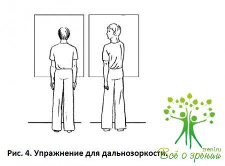 Лазерная коррекция зрения можно ослепнуть