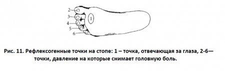 точечный массаж на руке ребенка