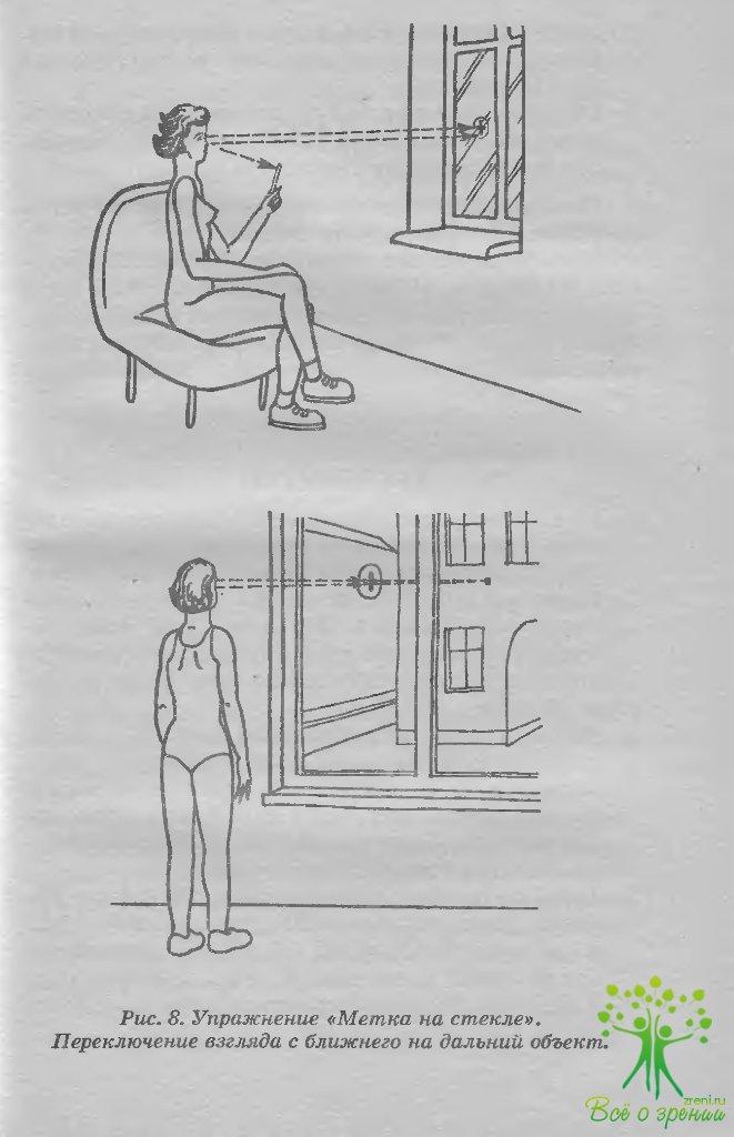 Упражнение для глаз точка на стекле