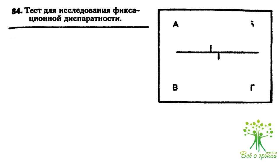 Гетерофория