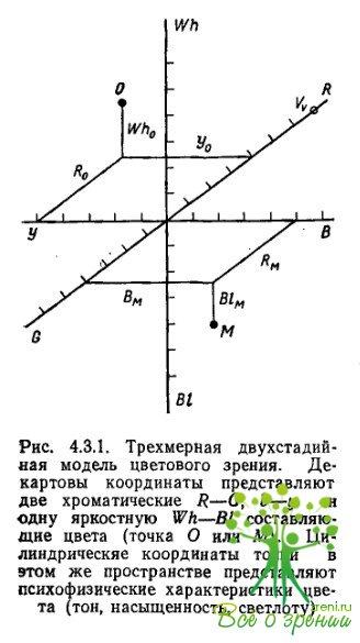 download Фауна України. Том 8. Риби. Випуск 2. Коропові. Частина 2. 1983