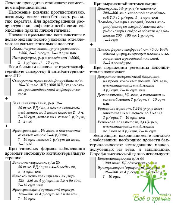 аллергия на дрожжевые грибки симптомы